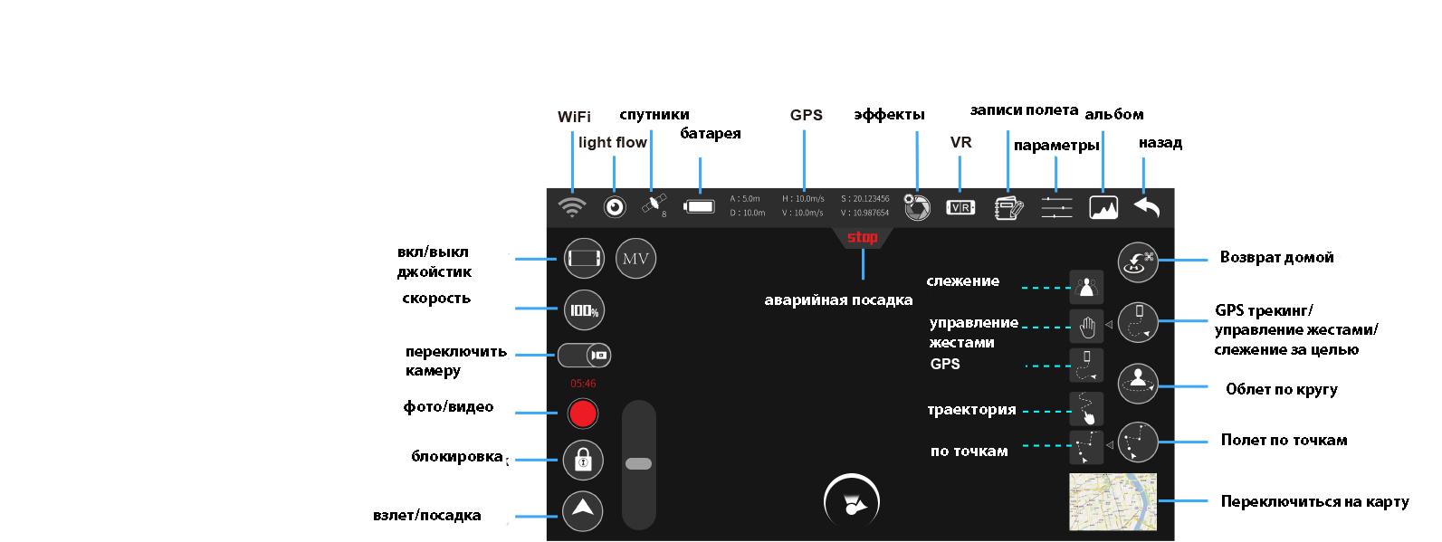 управление в приложении syma x30